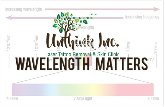 picoway laser tattoo removal wavelength matters unthink inc
